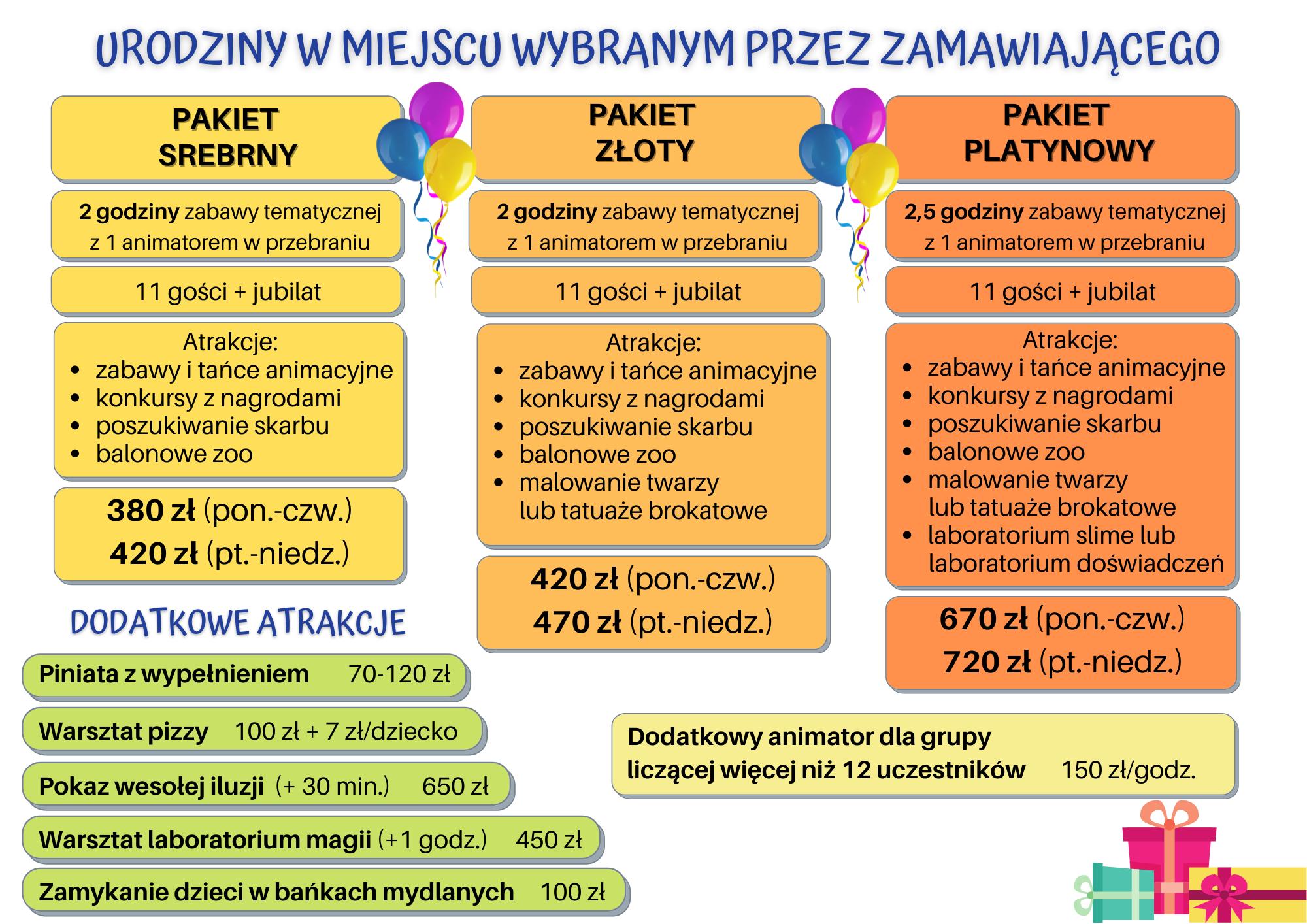 Urodziny Dla Dzieci Poznań - Imprezy Z Animatorem W Poznaniu I Okolicy zdjęcie nr 8